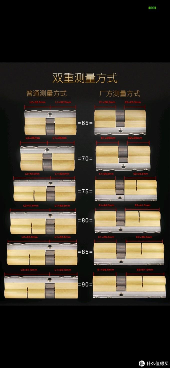 锁芯测量方法二