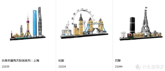 建筑系列,城市天际线。