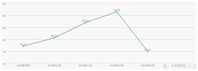 昂科威价格分析:28T精英落地22.6万,你觉得不行销量可不是这么说的