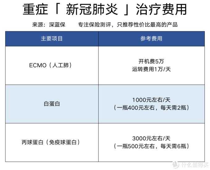 疫情爆发,海外华人留学生回国治病:自费还是国人买单?