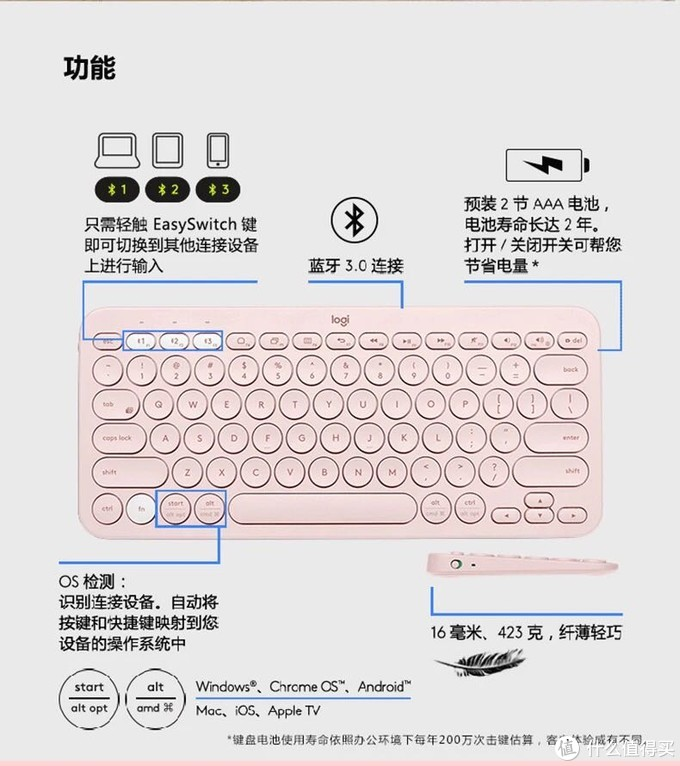 罗技K380便携式蓝牙键盘