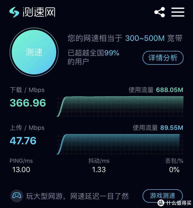 iPhone手机网页测速基本满速