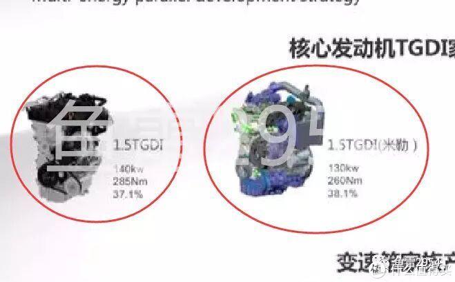 聊一聊最新曝光的奇瑞1.5TGDI米勒循环发动机!