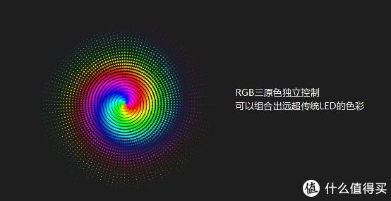 乐视超级电视发布的量子点3.0对画质起到什么样的作用?