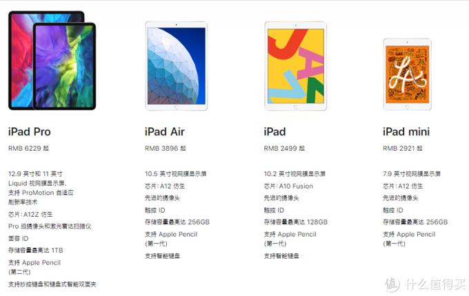 2020年新款Apple iPad Pro 11英寸平板电脑