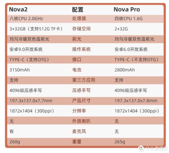 文石Boox Nova2脱水图文评测