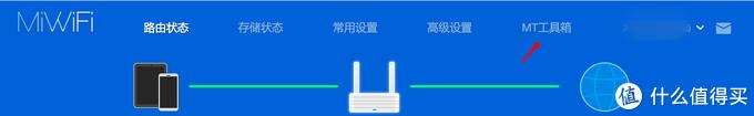 小米路由器R2D焕发新春——Misstar tools和MIX的第三方插件安装