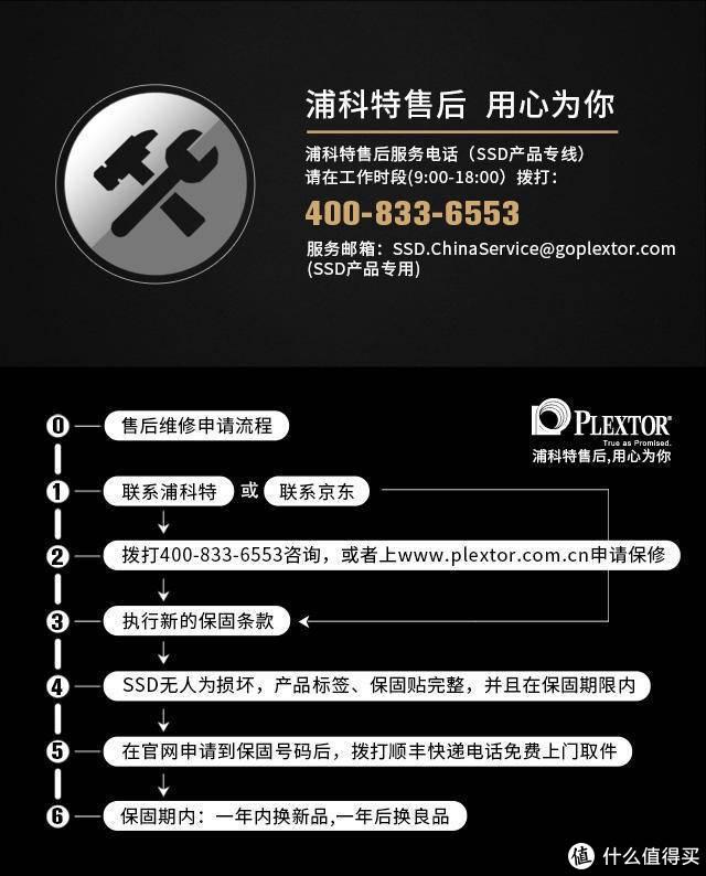 铠侠原厂太子的质变--浦科特Plextor M9PeGN Plus 512GB评测。