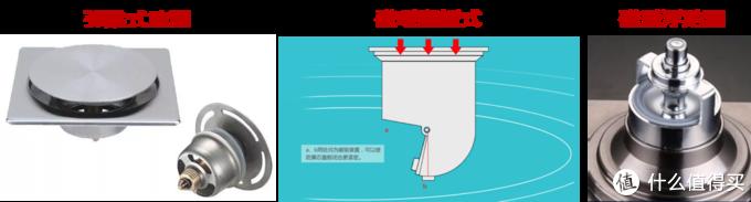 钟南山院士强调的「下水道」问题,解决办法都在这里
