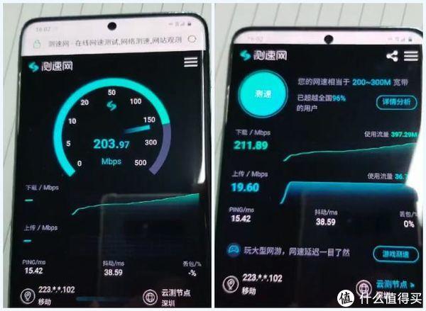 中国移动5G网络实际测试数据,与200兆宽带相当