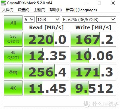 H110平台 CZ80 62%满盘跑分