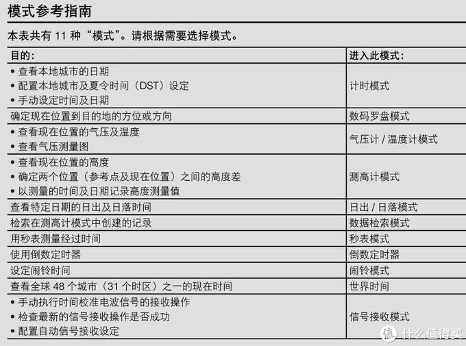 开箱Casio Pro trekPRW3510Y-8