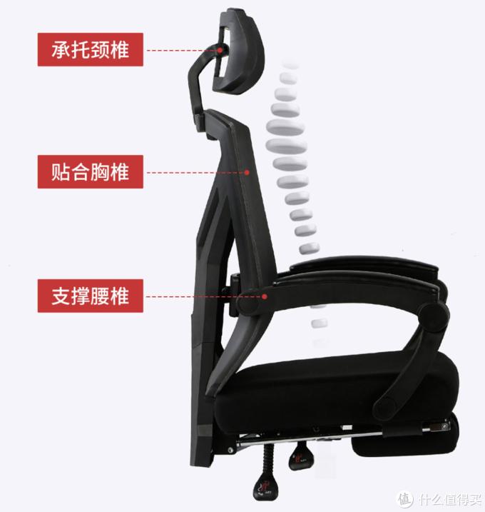 """小米有品上线新品-""""利剑""""电竞椅,人体工学靠背与2D头枕,轻松甩去疲惫"""