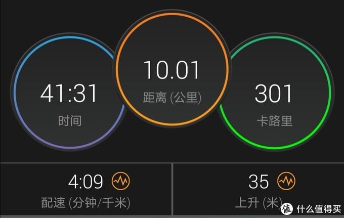 这双竞速跑鞋约等于3%(特步160X第2次和第3次路跑感受)