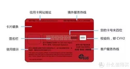 从零玩卡(十九)你的信用卡是怎么被盗刷的?