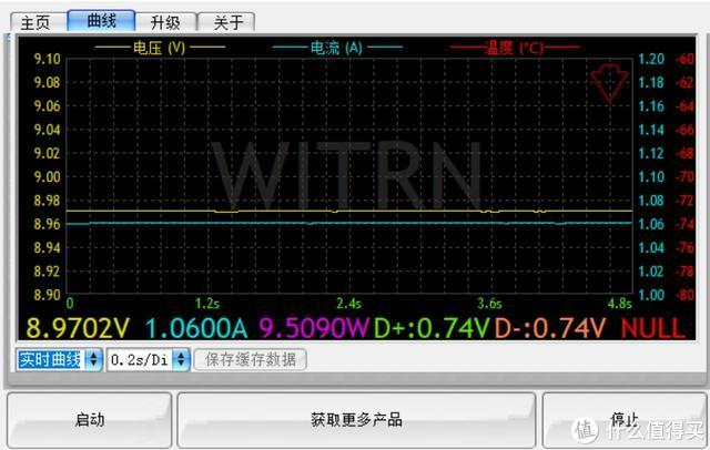 充电头试用:篇二紫米18W双向PD快充移动电源--业余测试