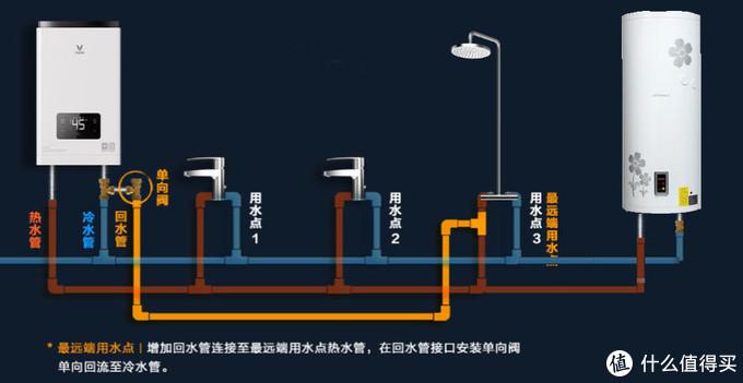 双热水器连接方式