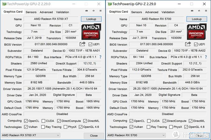 锐龙5 3600 or I5 9600KF?老司机全方位实测告诉你谁更值得入手