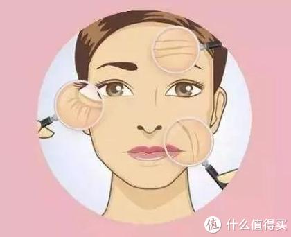 A醇可以抗衰老?不注意这些小心烂脸!