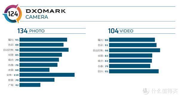 5G时代拍照摄影手机推荐:华为小米并驾齐驱 OPPO视频更具特色