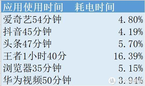 荣耀畅玩9A:899元买三天一充,9.31英寸水滴屏,值不值?