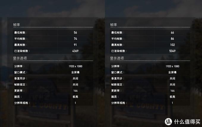 AMD锐龙4800H首发测评!天选能不能选?