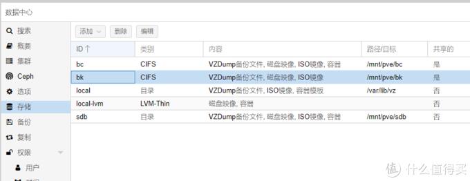 bk是上面挂载的WIN文件夹,挂载路径是/mnt/pve/bk