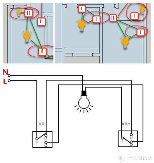 电路改造设计