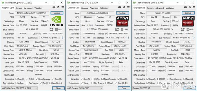 GTX 1650 SUPER、RX 590 GME和RX 5500 XT千元级显卡全方位对比评测