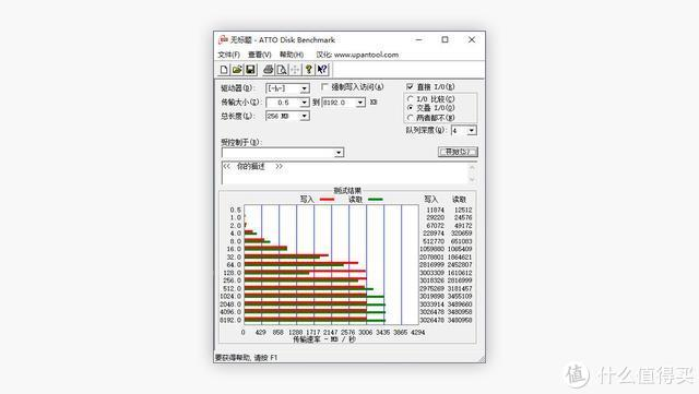 硬盘「超频」黑科技 WD_BLACK SN750 SSD 体验