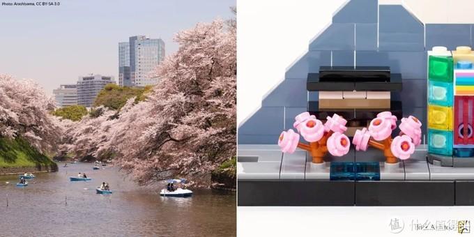 打开这篇东京天际线测评,了解乐高21051的最全信息!