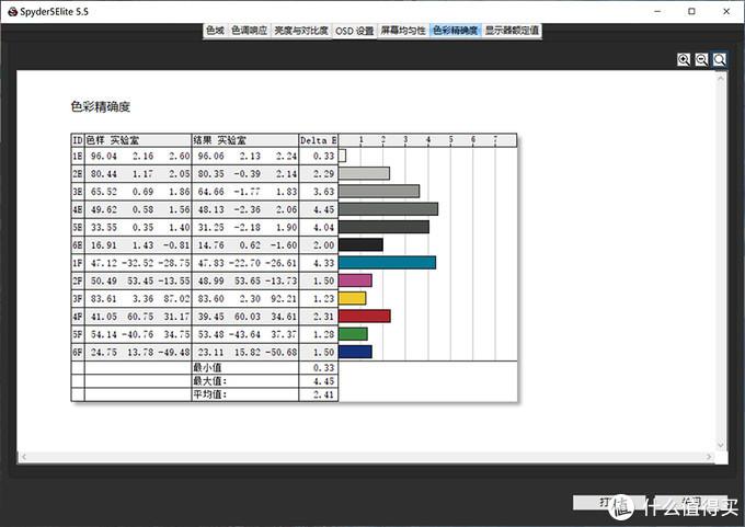 精致的贴身生产力工具 联想英特尔移动超能版 YOGA S940评测