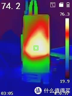 Baseus 倍思 GaN氮化镓充电器 65W(2C1A)到底有多热