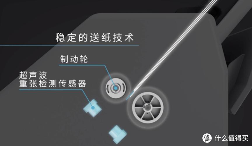 (图源PFU上海必优官网)