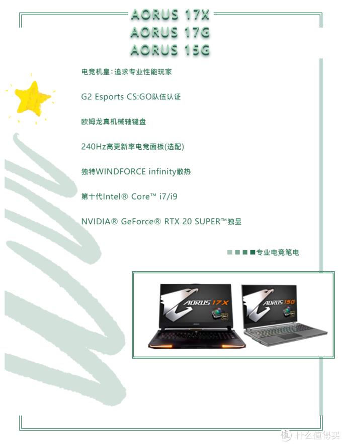 全面升级十代酷睿标压处理器,技嘉AORUS/AERO新品开放预购