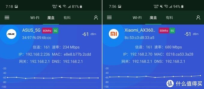 信号对比 左---AC66U 右---AX3600