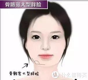 如何快速有效瘦脸?这样做让你摆脱大脸的烦恼