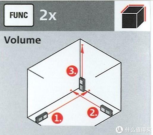 装修室内测量还用卷尺?来试试激光测距仪吧 - 徕卡Leica Disto D2激光测距仪简单开箱
