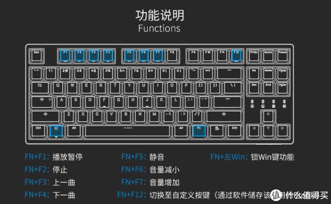 【大鬼】有木有一把能够让你保持冷静的键盘?——杜伽K320雅白冰蓝光版