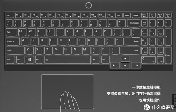 13999值不值?LEGION Y9000X( i9 32g 2T 4k)产品开箱!