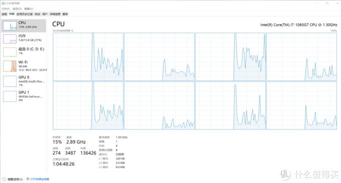 任务管理器中的CPU界面