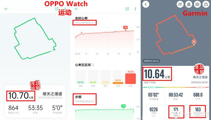 曲面首秀、瑕瑜互见—OPPO Watch