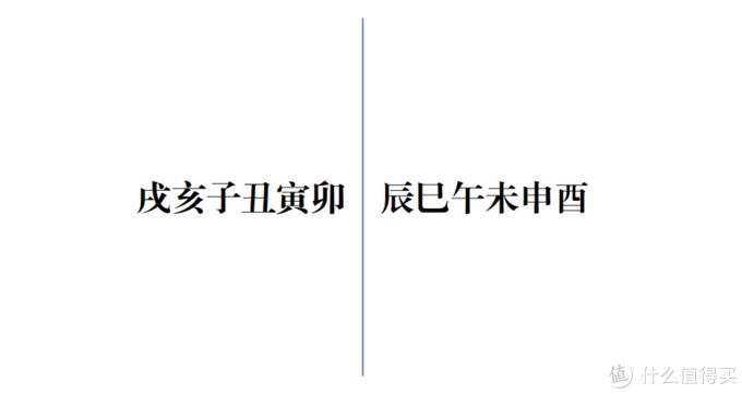 (地支相害对称)