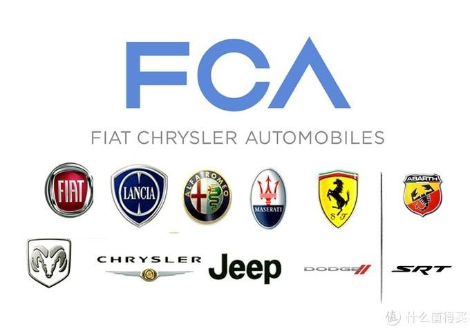 各国汽车工业概况:意大利