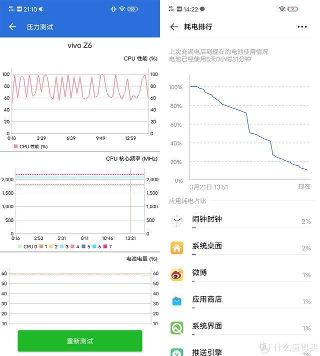 vivo Z6 评测:这5000mAh大容量电池5G手机用了回不去了