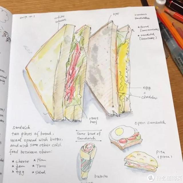 """你可能想画""""三明治"""""""