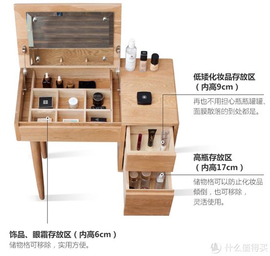 大盘点:源氏木语哪款家具值得买?哪款最好别买?卧室客厅餐厅双人床梳妆台茶几电视柜餐桌……