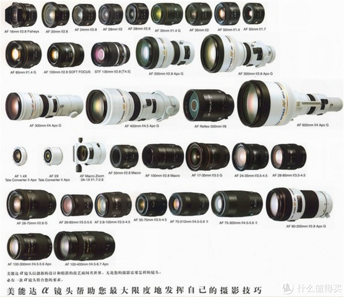 还在等LA-EA5 转接环?A口螺丝刀镜头可以相位眼控对焦啦