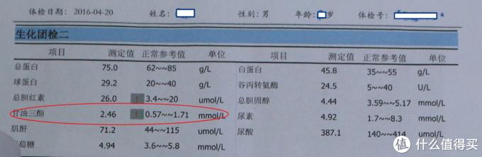 管住嘴迈开腿化解脂肪肝——四千字长文科普脂肪肝