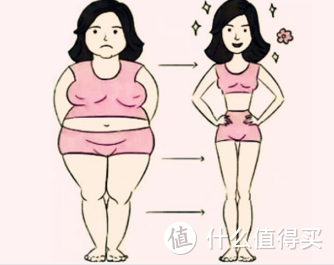 想减肥,没时间运动又不想节食,你可以选它!